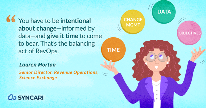 You have to be intentional about the change